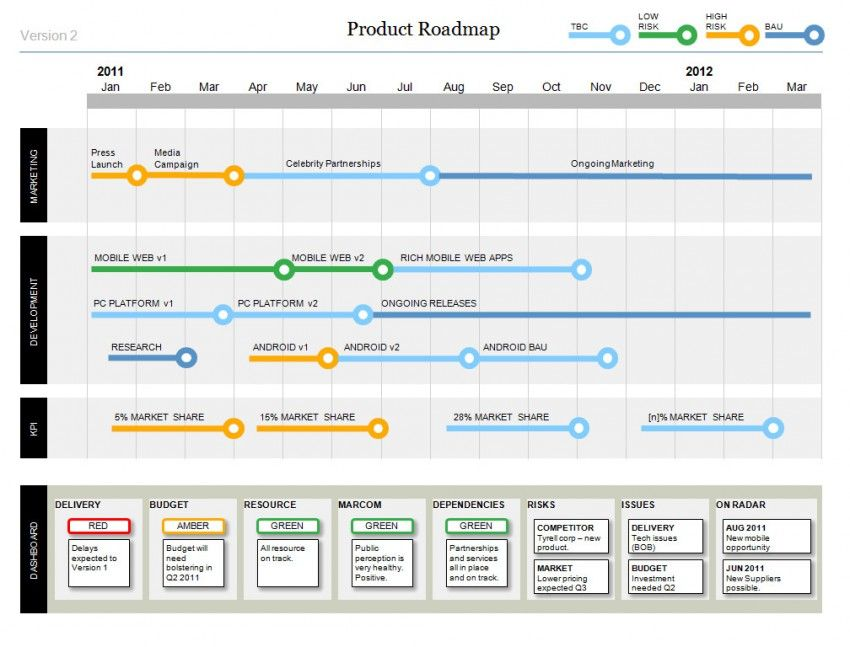 project timeline template microsoft word - Google Search work - timeline template word