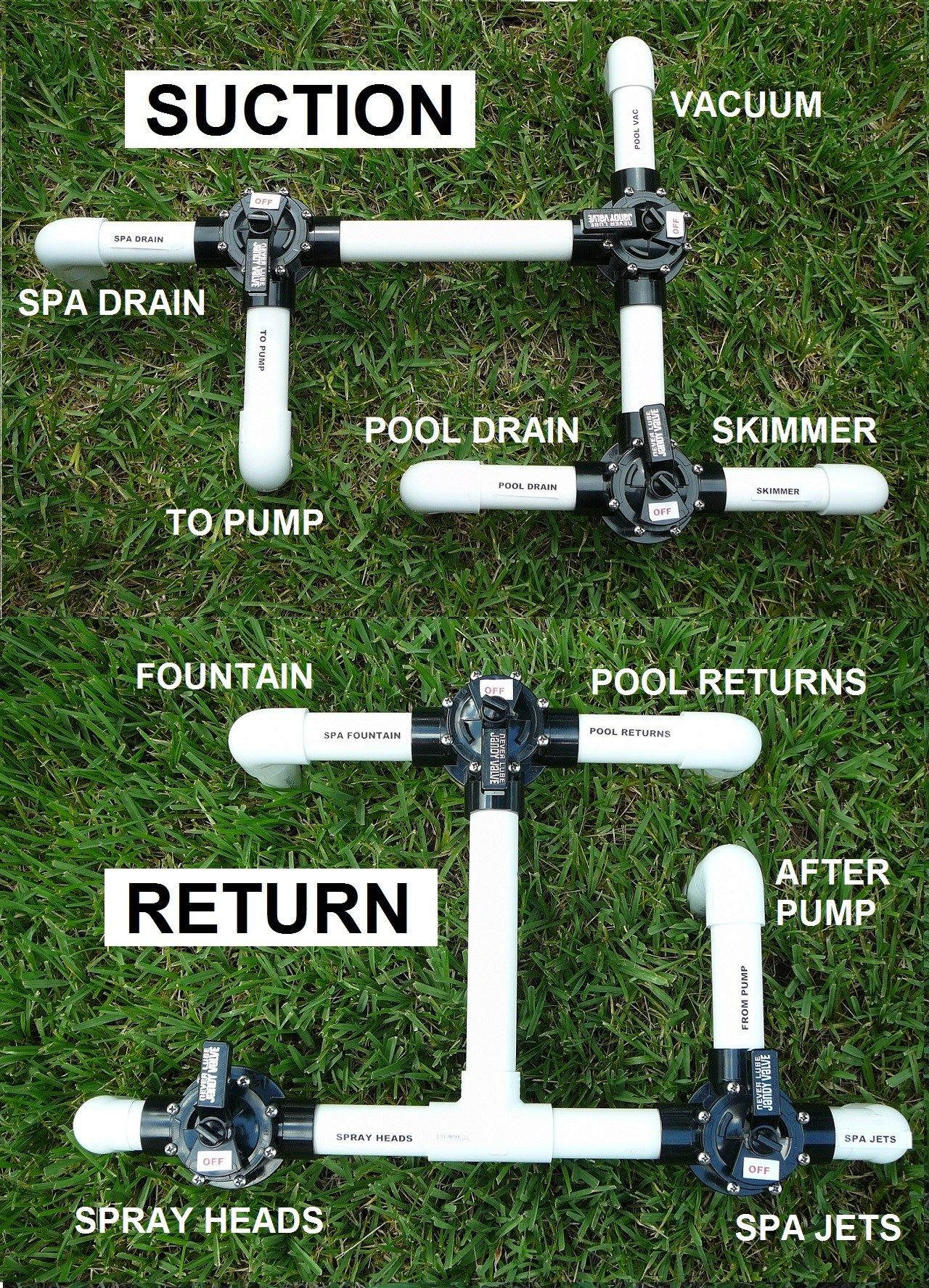 Jacuzzi Pool Pumps Plumbing Diagram For Pool Spa Jets In Pool Pump System
