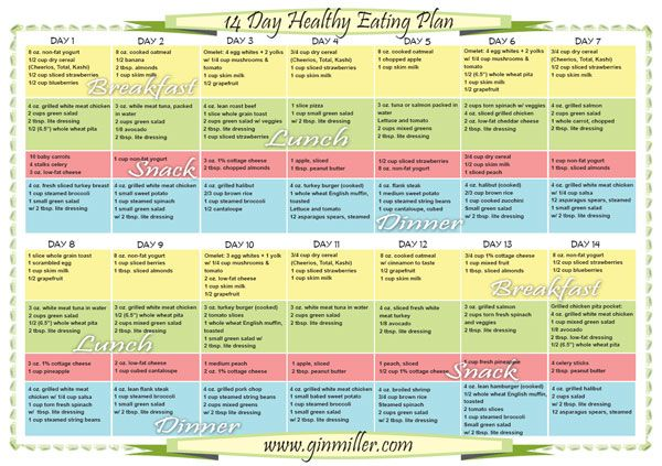 La Weight Loss Food Chart meal plan for weight loss, loss - healthy meal plan