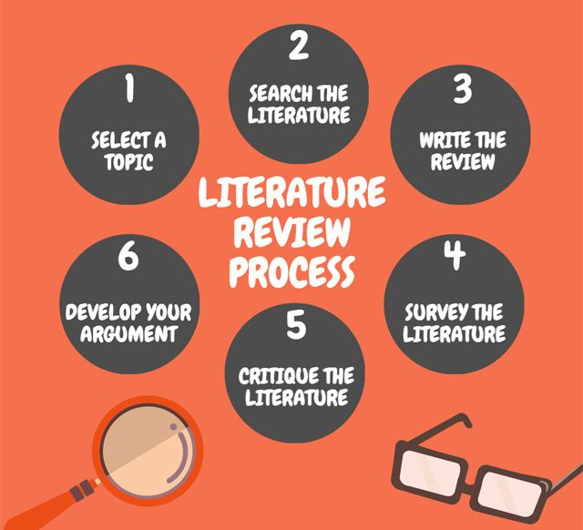 The Literature Review\/Mediagraphy u2013 Words in Space Literature - literature review