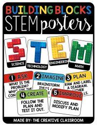 STEM Posters | Classroom decor, Bulletin board and Board