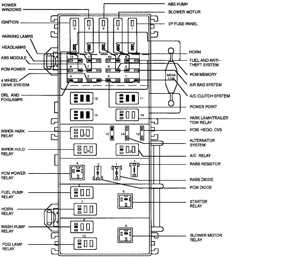 1998 ranger fuse box diagram