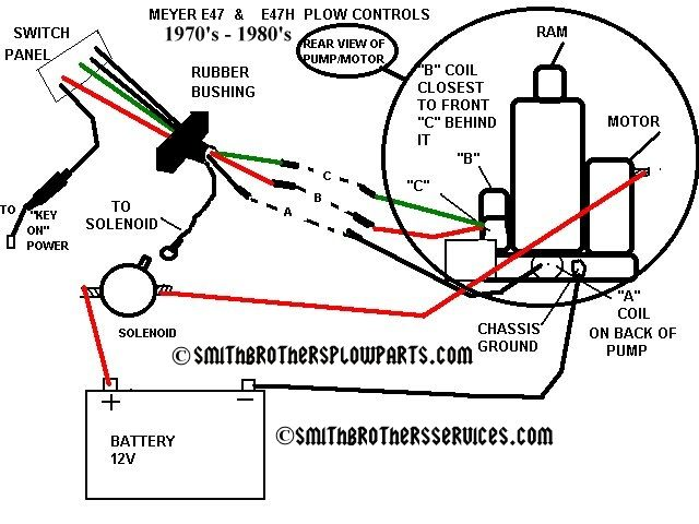 old meyers plow wiring diagram