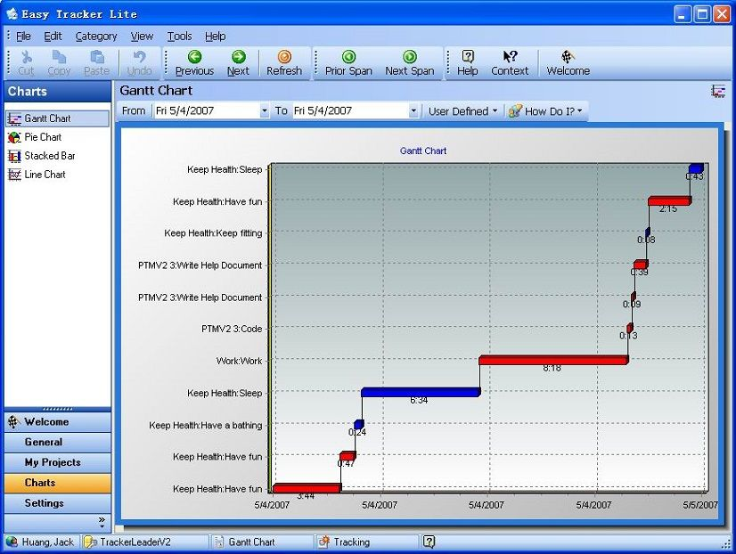 Using Gantt chart Excel Templates with Project Management - what does a gantt chart show