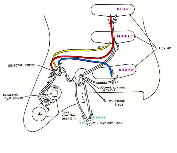 wiring diagram for fender stratocaster pickups