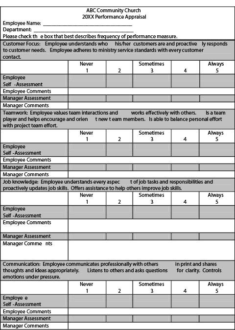 Job Performance Evaluation Form Templates  NodeCvresume