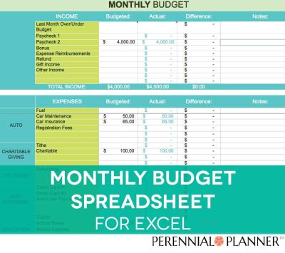 Monthly Budget Spreadsheet Household Money Tracker Microsoft Excel Template Home Finance ...