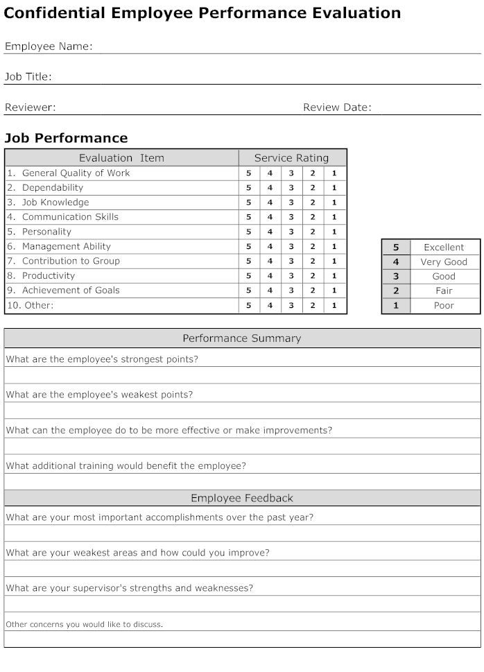 Employee Performance Evaluation Form Template Career Advice - job performance evaluation form templates