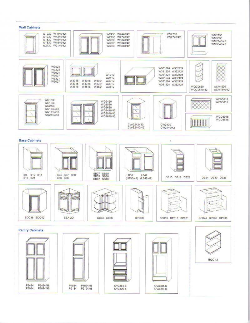 kitchen cabinet dimensions Kitchen Cabinets Sizes