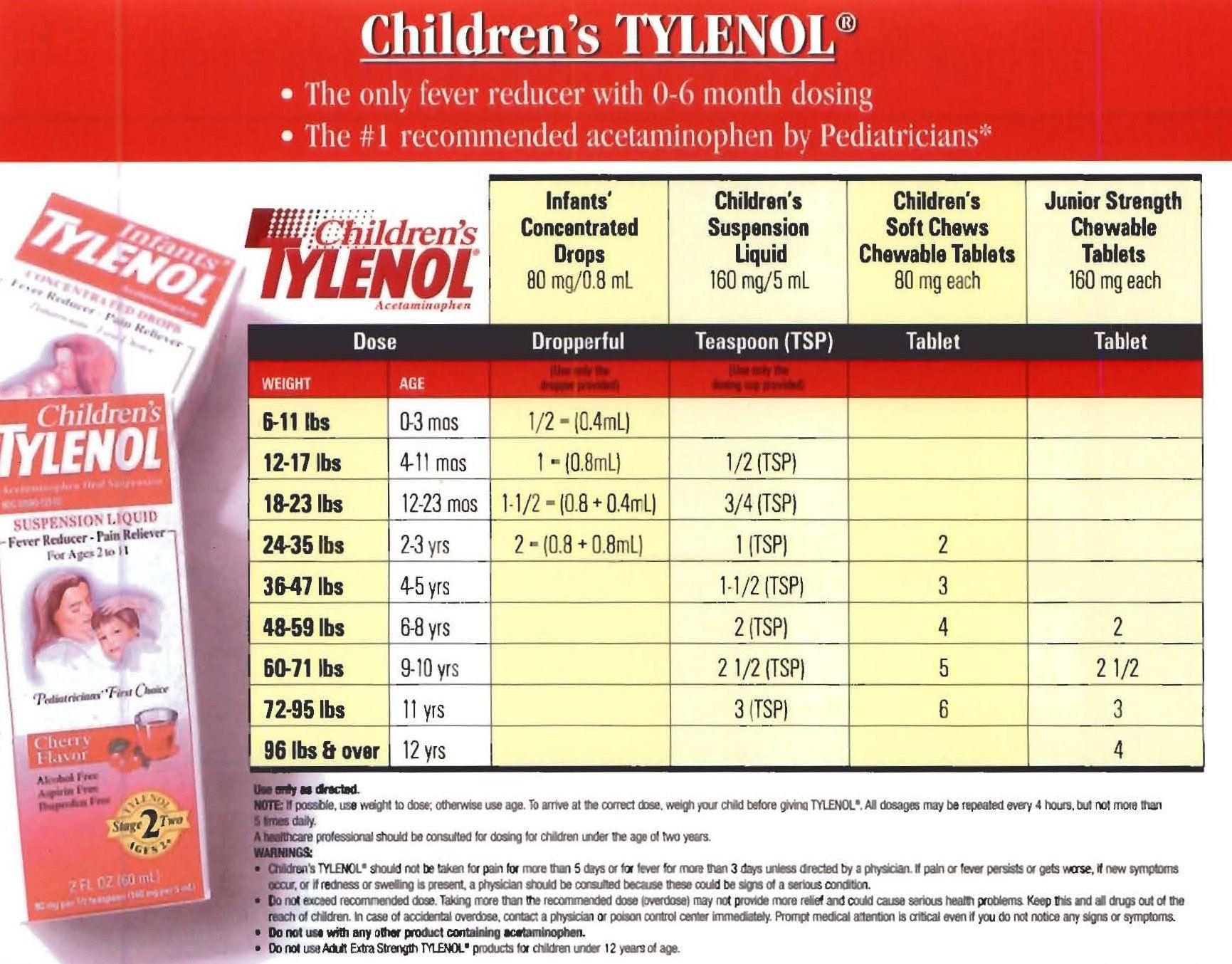 Infant Acetaminophen For Babies 544266732c3e5d7ae578c29b74895fc5 Jpg 1731×1354 Baby