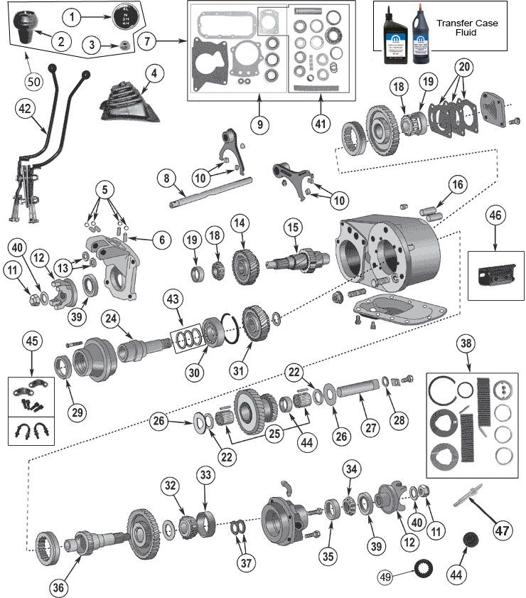jeep tj wiring for transfer case