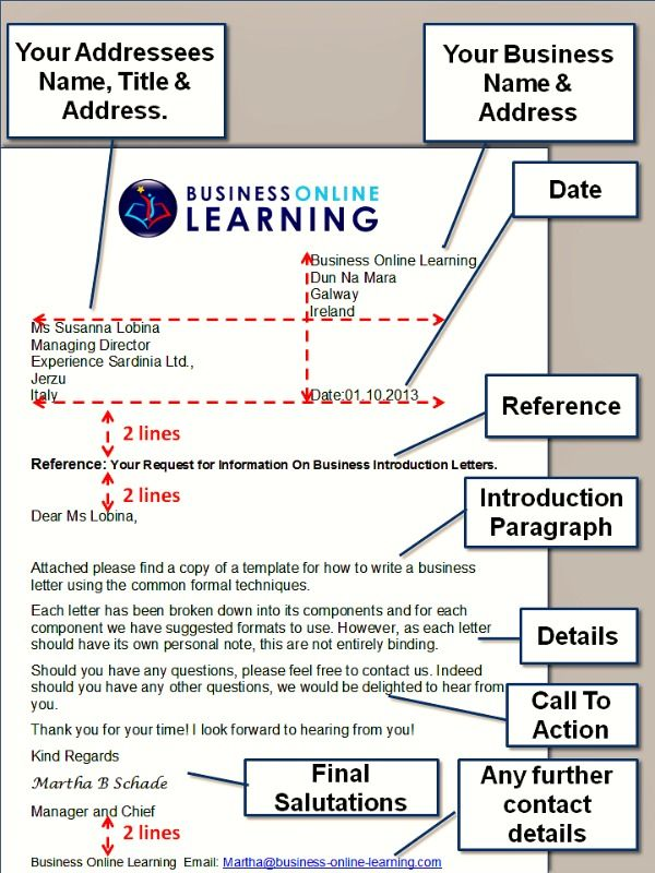 This Diagram shows a sample formal business letter and how you can - formal business letter formats