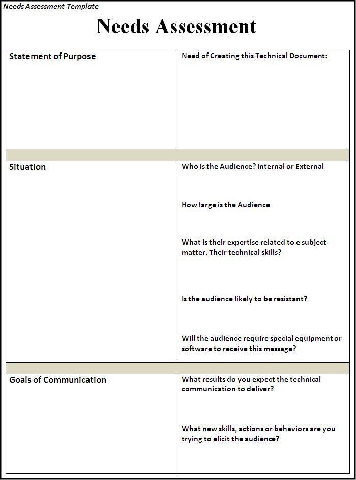 ... Community Needs Assessment Template Needs Assessment For   Sample Needs  Analysis ...