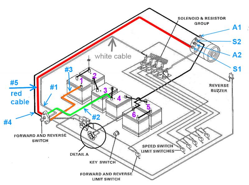 1983 club car 36 volt wiring diagram