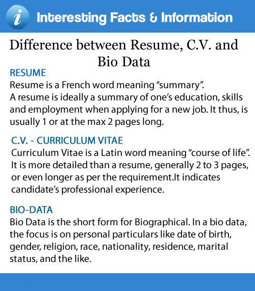 bio vs resume examples christopher bollyn ministerial resume