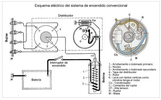 transformar un encendido clasico en un encendido electronico
