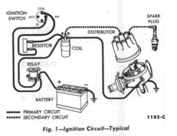 1968 ford f 250 truck dist wiring diagram