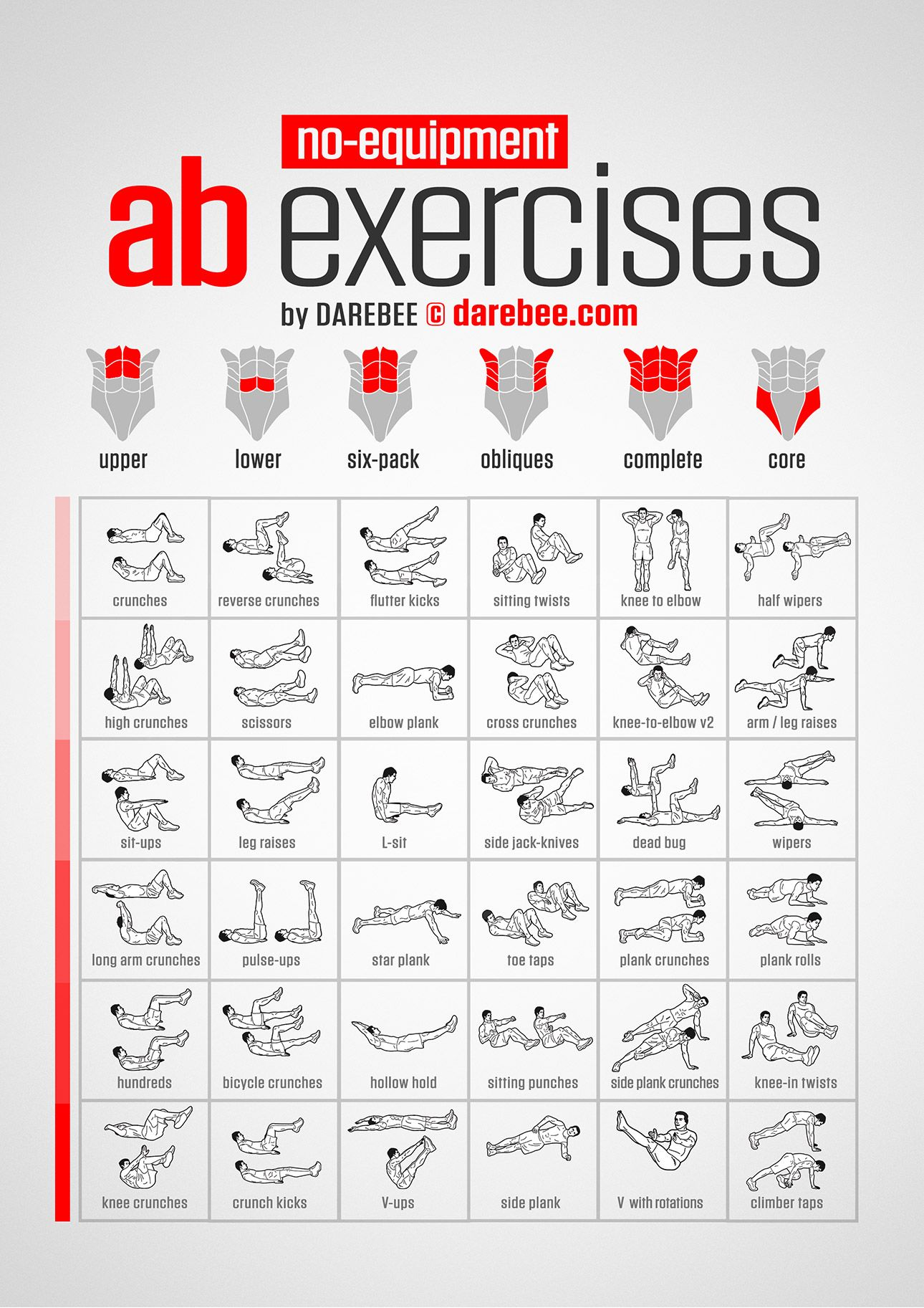Gym Workout Chart For Chest For Men No Equipment Ab Exercises Chart Let 39s Get Physical