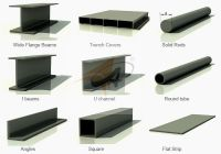 CFRP is the Carbon Fiber Reinforced Plastic that has high ...