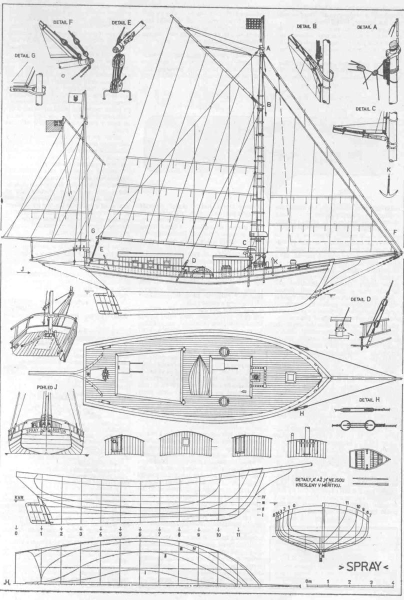 Chris craft model boat plans - Chris Craft Wooden Boat Kits Vintage Model Boat Ship Plans Page 12 Download