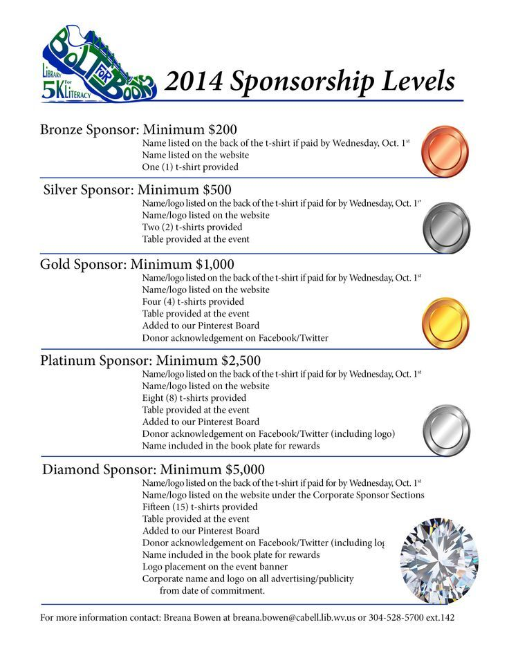 Write a Letter Requesting Sponsorship Fundraising, Fundraising - fundraising proposal template