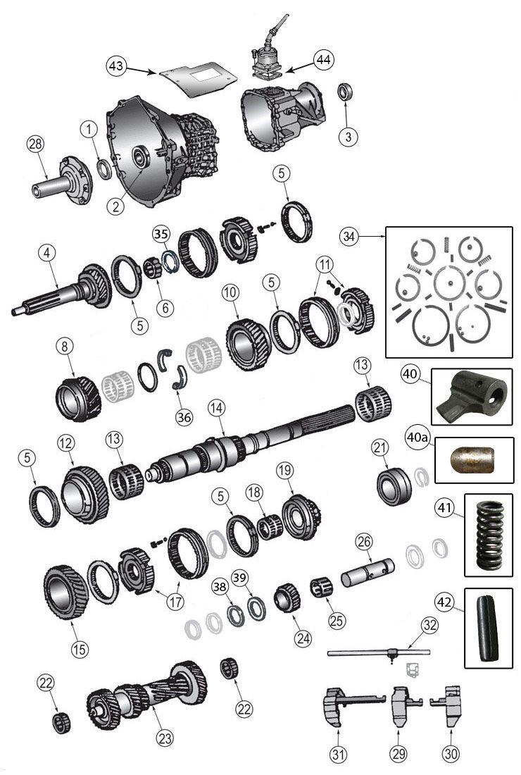 manual transmission diagram on jeep liberty transmission diagram