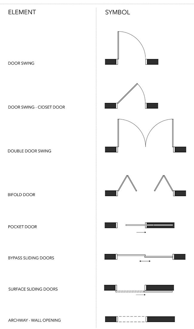 wood frame fence wire diagrams