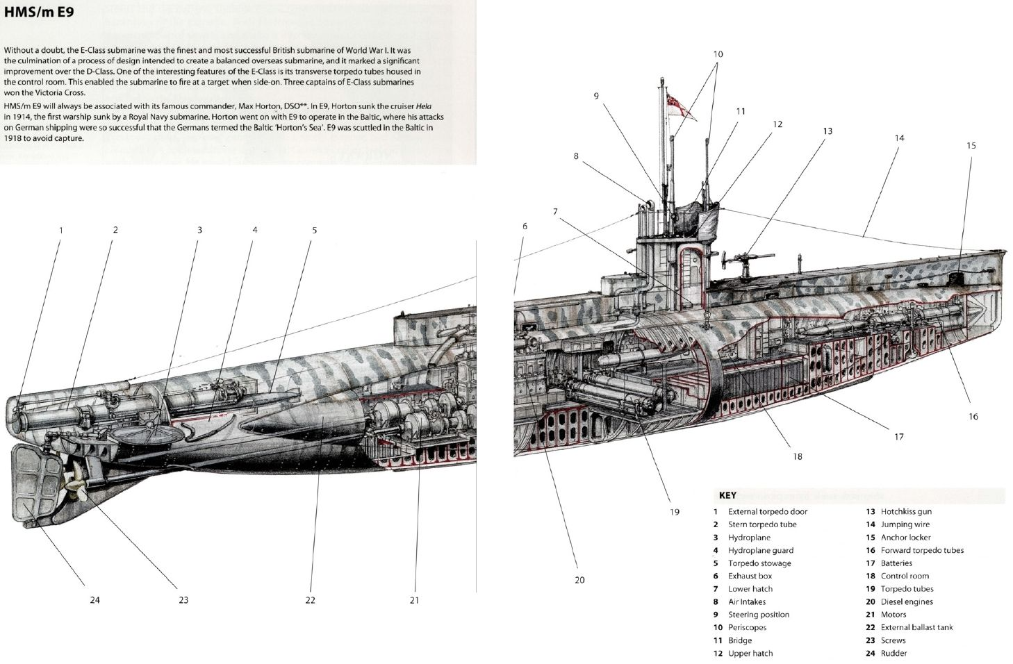 wwi ships diagram