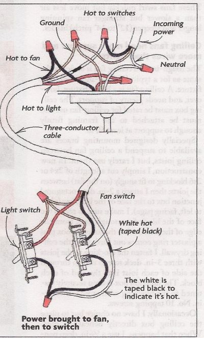 wiring a fan and light to two switches