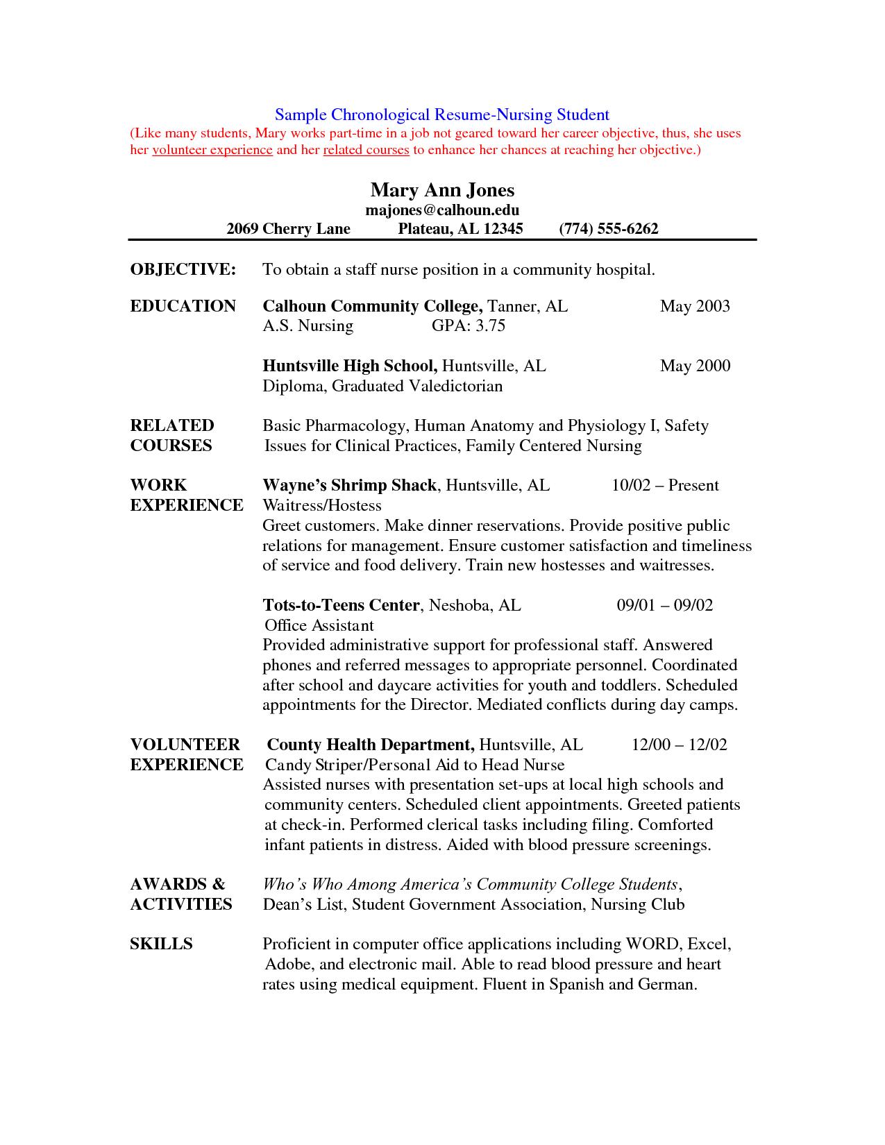 functional resume for nursing assistant