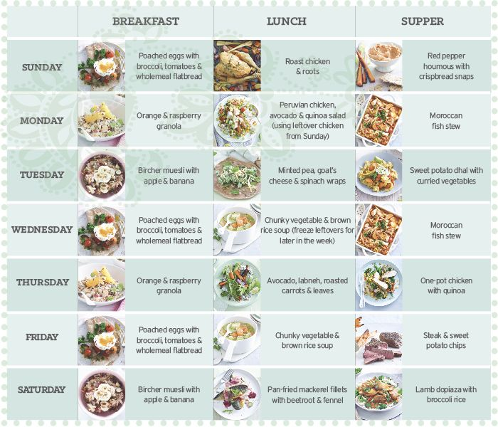Healthy Diet Plan January 2016 - recipes Diet meals, Diet meal - healthy meal plan