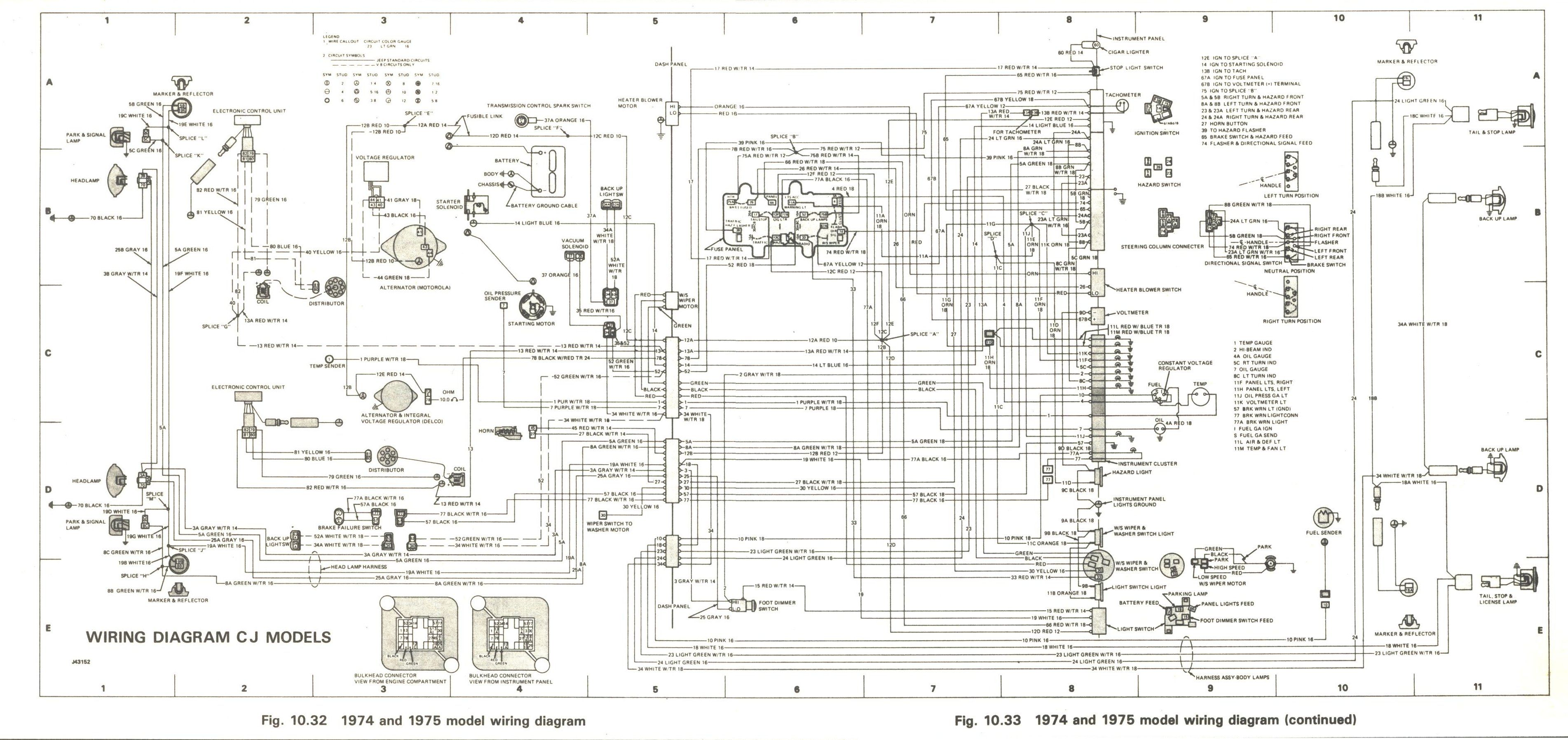 ignition wiring diagram for 1985 jeep cj