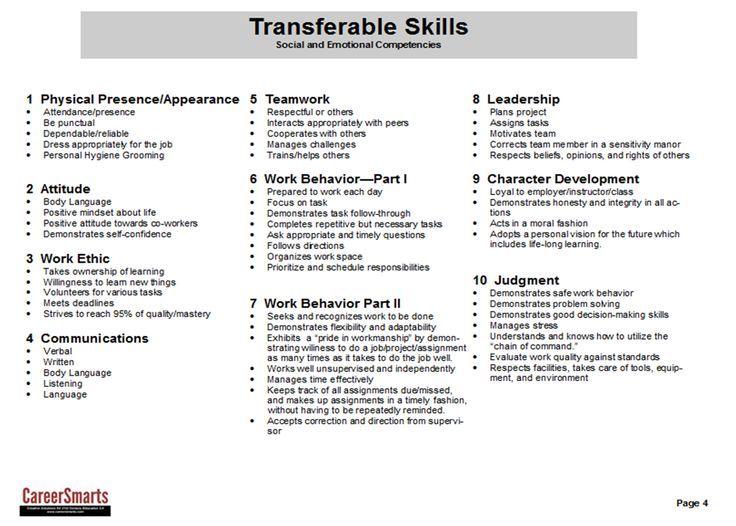 skills list resume hitecauto - personal skills list resume