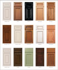 Fantastic Kitchen Door Styles 30 For Home Design Planning ...