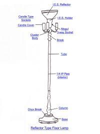 Reflector Type Floor Lamp | Lighting and chandelier how to ...