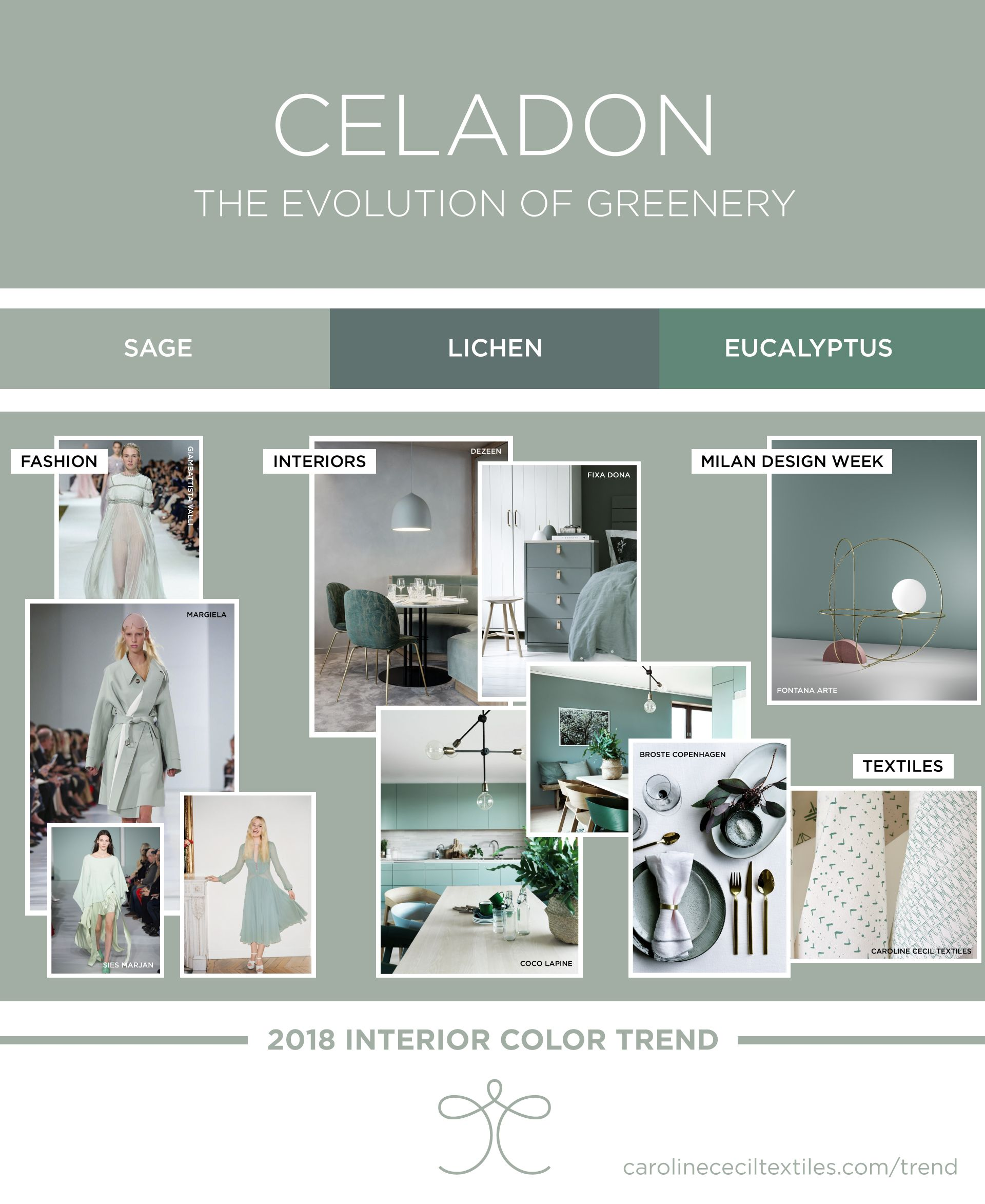 Bedroom Interior Trends 2018 Interior Color Trends 2018 Ss18 Aw18 Greenery