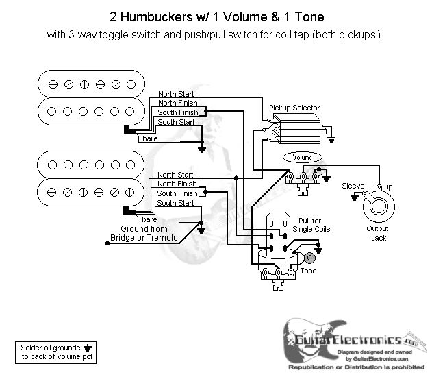 humbuckers 3way toggle switch 1 volume 1 tone coil tap reverse