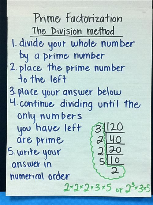 Prime Factorization; 1 Divide your whole number by a prime number - prime number chart