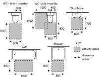 Latest Posts Under: Bathroom dimensions | bathroom design ...