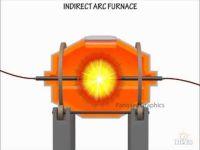 Mini Electric Arc Furnace | indirect arc furnace - YouTube ...