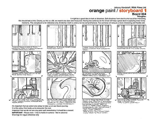 Commercial Storyboard Curkovicartunits \/ Gr7 Technology Unit 1 - digital storyboard templates