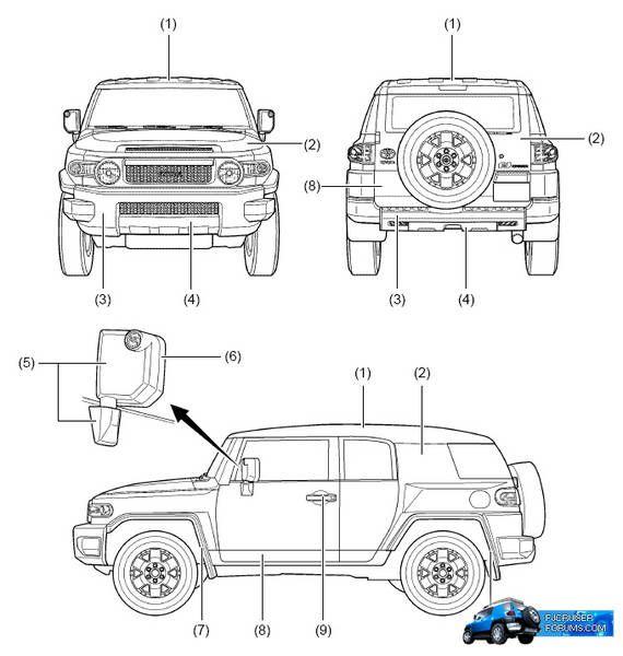 jeep fc concept truck