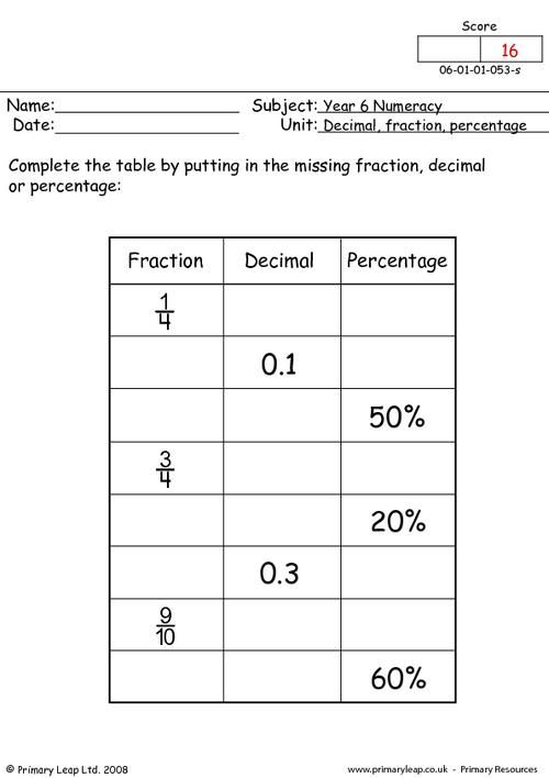 Fraction Decimal Percent Conversion Chart Worksheet