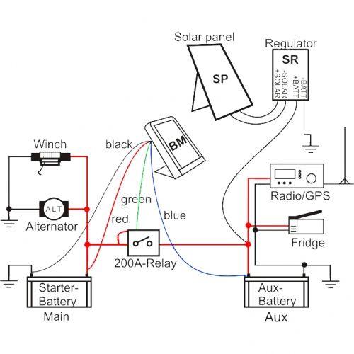 wiring anderson plug camper trailer