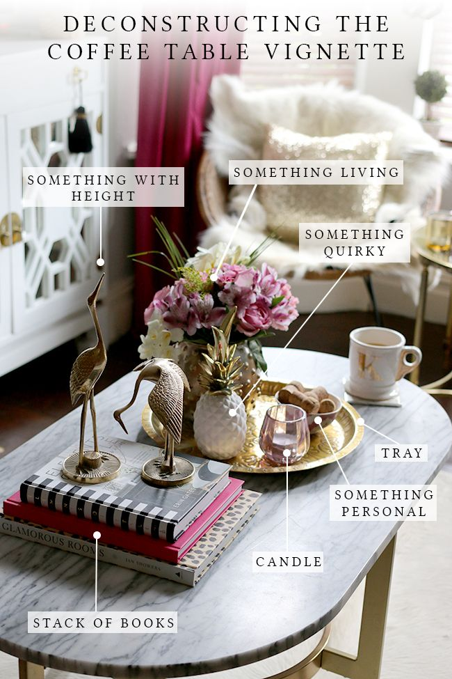 How to Style a Coffee Table Fresh green, Trays and Bowls - living room table decor