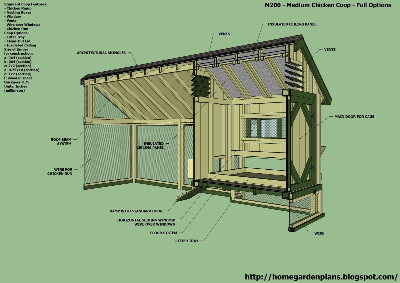 Building A Chicken Coop For Dummies Home Garden Plans M200 Perfect Options Backyard