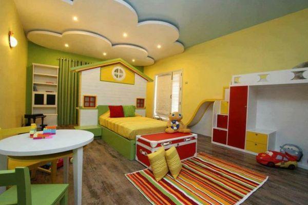 Best Hilfreiche Tipps Kinderzimmer Gestaltung Pictures - Rellik.us ...