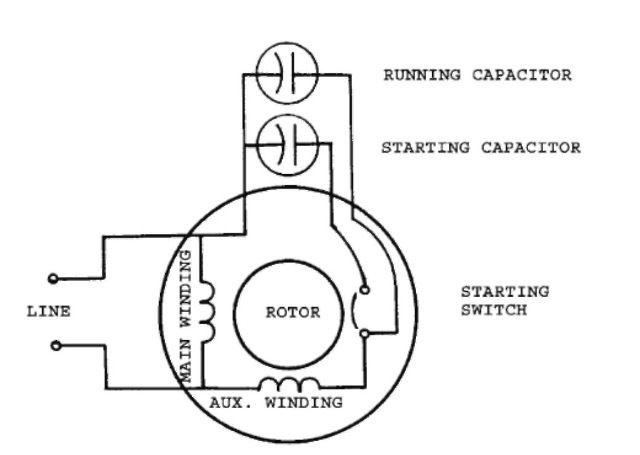 single phase motor wiring diagrams on single phase capacitor start