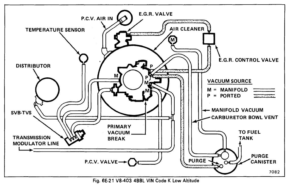 Trans Am Tach Wiring Diagram Auto Electrical