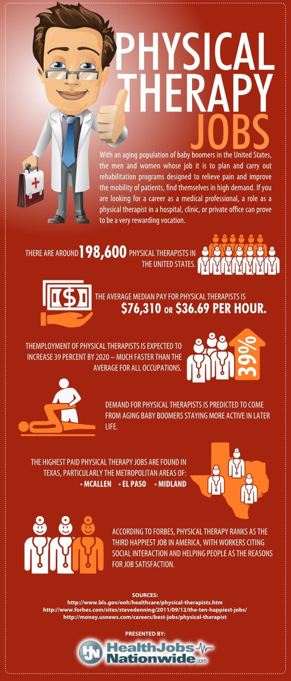 Infographic on physical therapy jobs in the united states future is looking bright